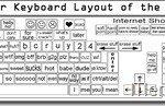 computer-keyboard-layout