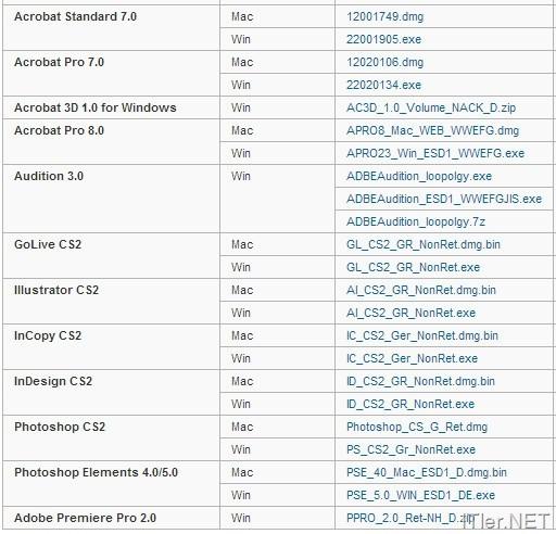 Adobe Cs2 For Mac Download