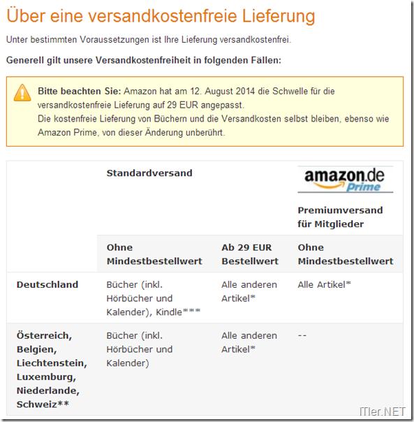 Amazon-Mindesteinkauf-für-kostenlose-Lieferung