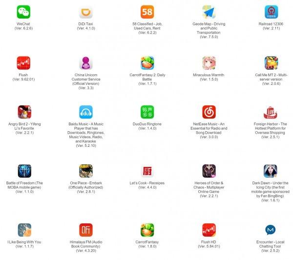 Top-25-Apple-Schadware-Apps