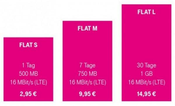 Telekom-Data-Start-Flat
