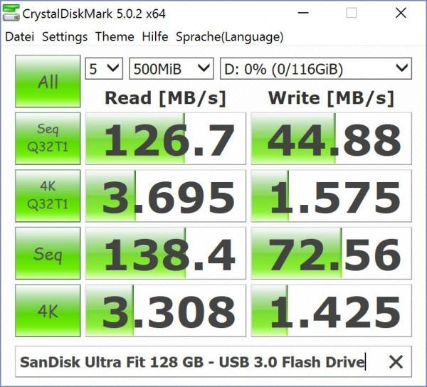 SanDisk Ultra Fit 128 GB - USB 3.0 Flash Drive - Speedtest